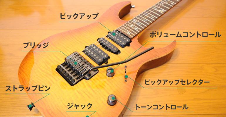 ギターのボディー