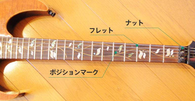 エレキギターのネック