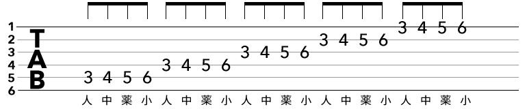 指の分離エクササイズ