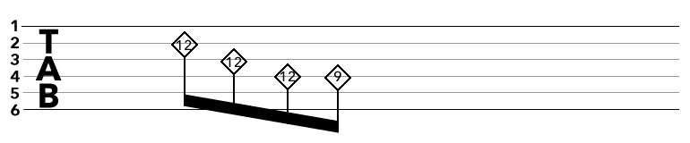 TAB譜のナチュラル・ハーモニクスの記号
