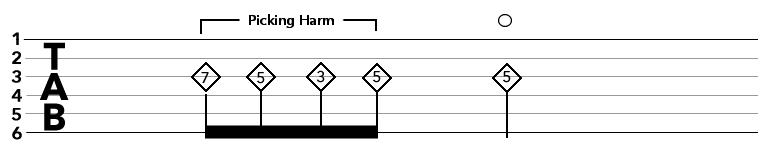 TAB譜のピッキング・ハーモニクスの記号