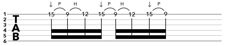 TAB譜のライトハンドの記号