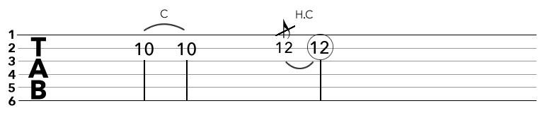 TAB譜のチョーキング記号