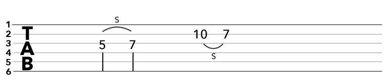 TAB譜のスライドの記号