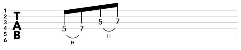 TAB譜のハンマリング・オンの記号