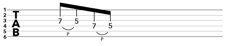 TAB譜のプリング・オフの記号