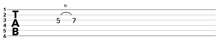 TAB譜のトリルの記号
