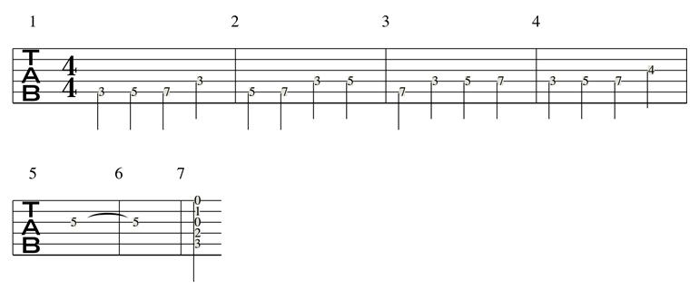 ドレミファソラシド練習フレーズのTAB譜