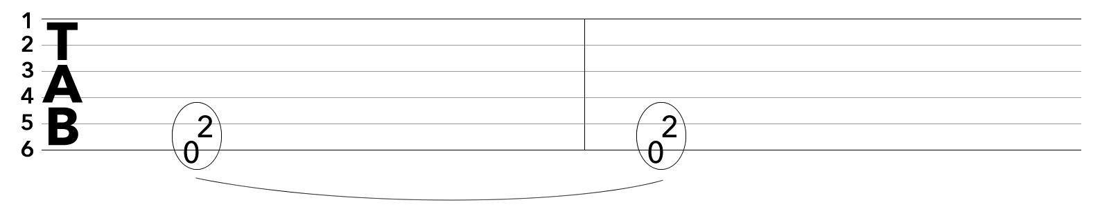 Ex01.開放弦を使ったブリッジミュートのTAB譜2