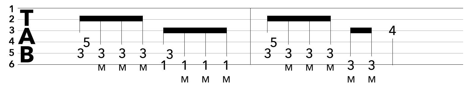 TAB譜:コードチェンジを伴うブリッジミュートの課題練習フレーズ2