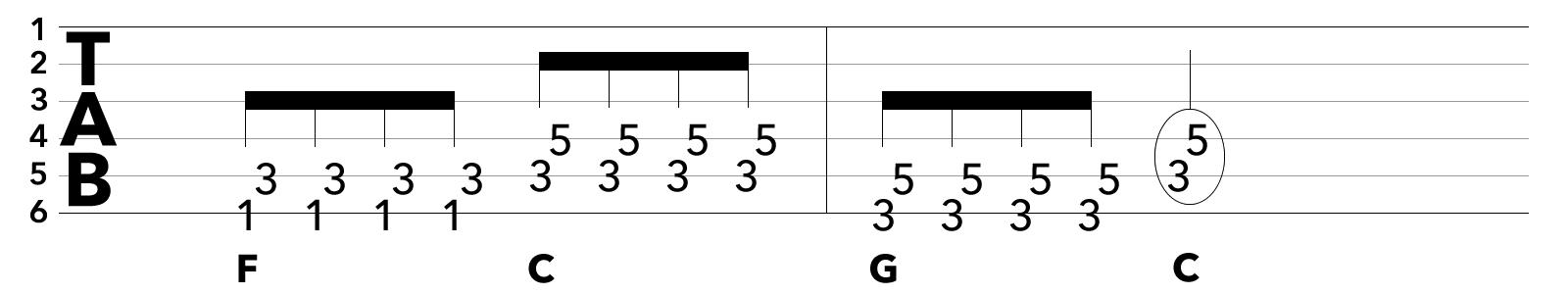 パワーコード課題フレーズのTAB譜2